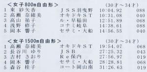 79D4A552-2BE8-45A1-A2EA-2DB2C9A6022F