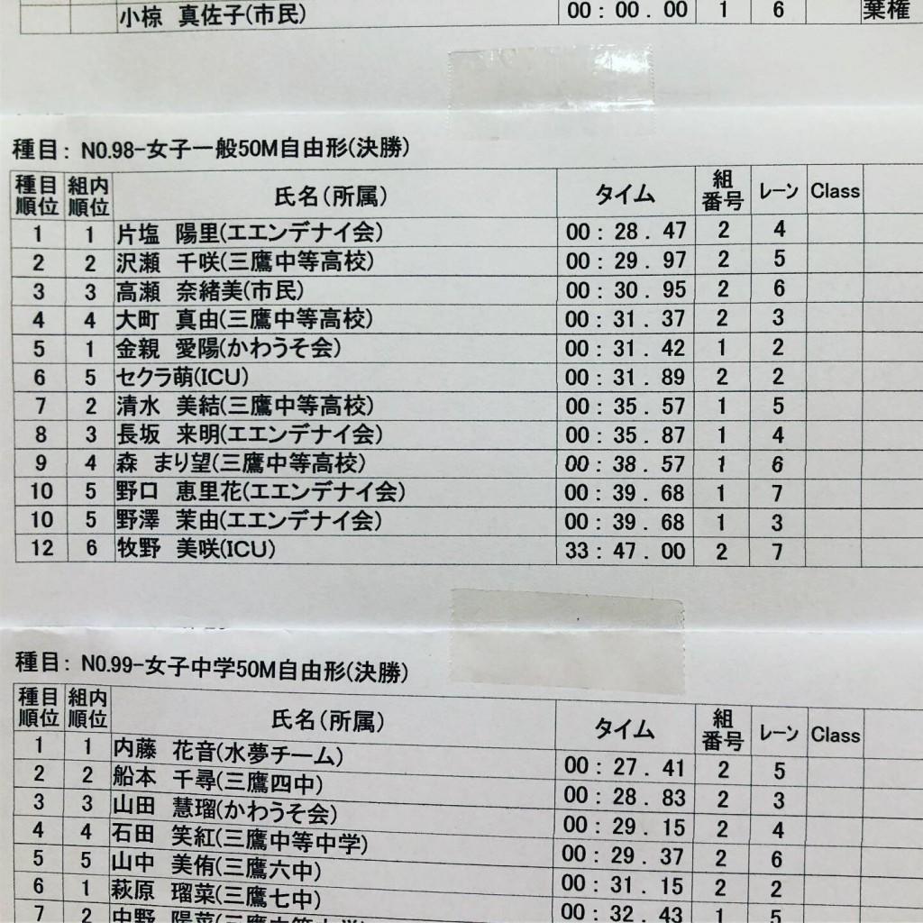 D7B1F53F-3E53-42F2-AD01-8ED201DE1E07